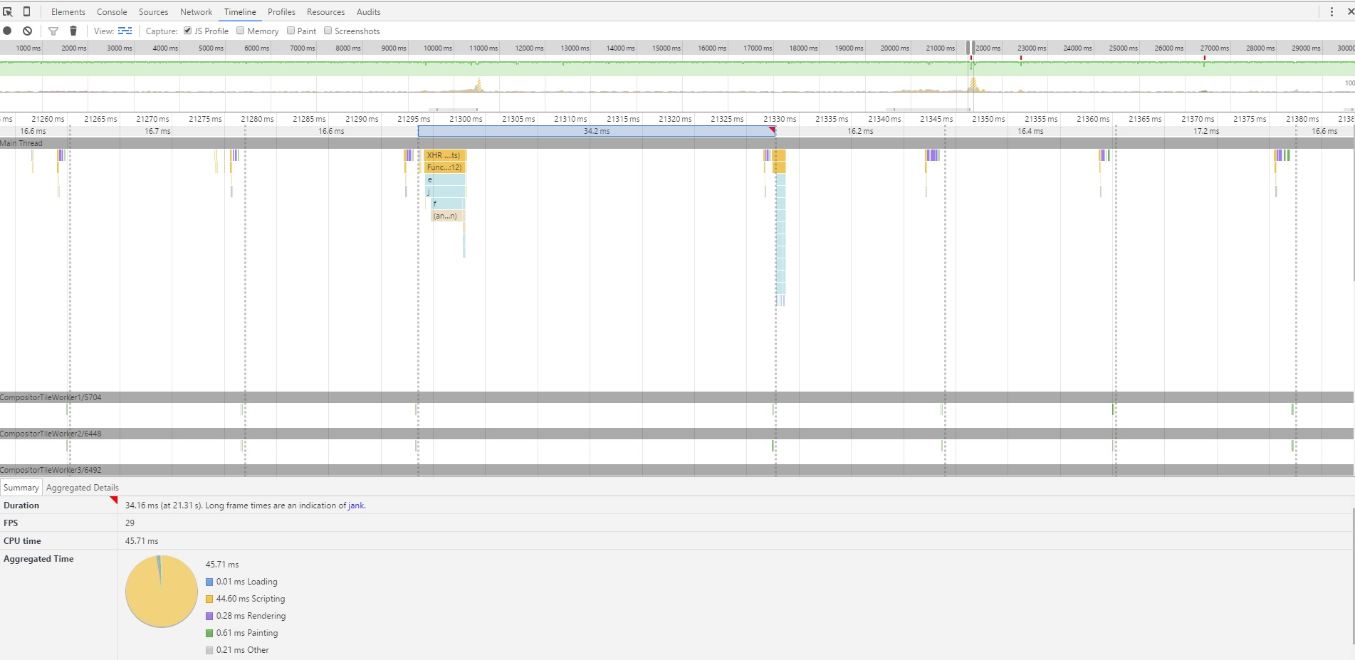 VideoJS5 Timeline - HLS Video Streaming Test